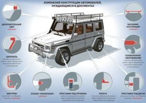 Закон о переоборудовании транспортных средств
